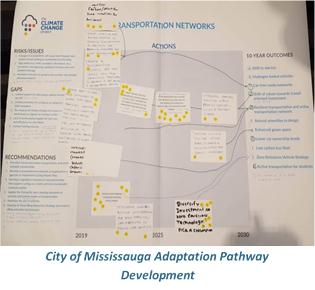 City of Mississauga Adaptation Pathway Development