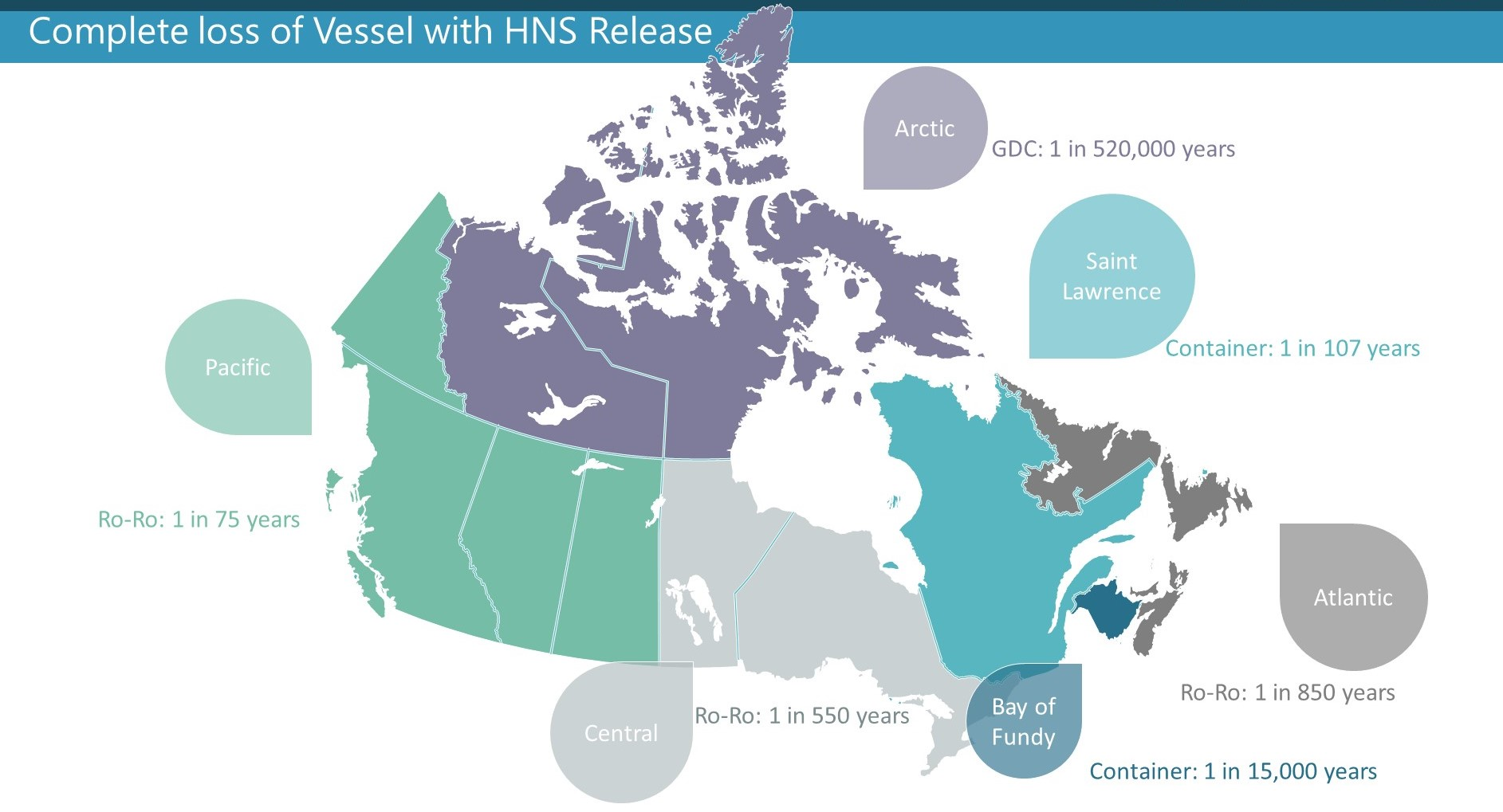Complete loss of Vessel with HNS Release Map