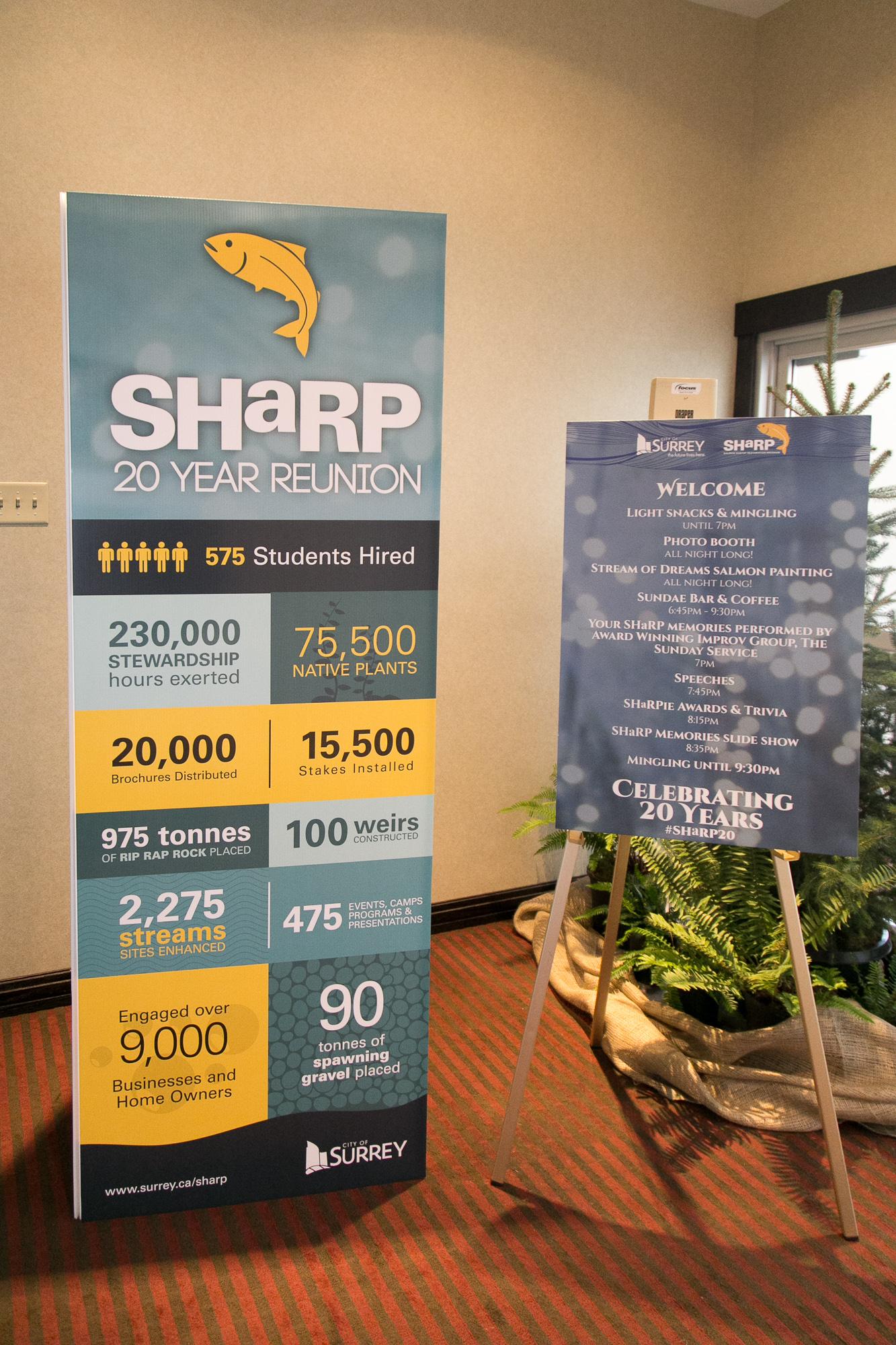 SHaRP poster
